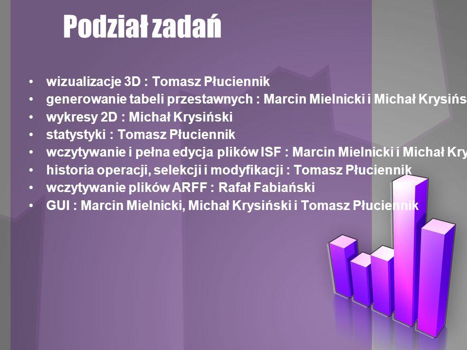 Weed Wizualna eksploracja danych Dziękujemy za uwagę Rafał Fabiański Michał Krysiński Marcin Mielnicki Tomasz Płuciennik