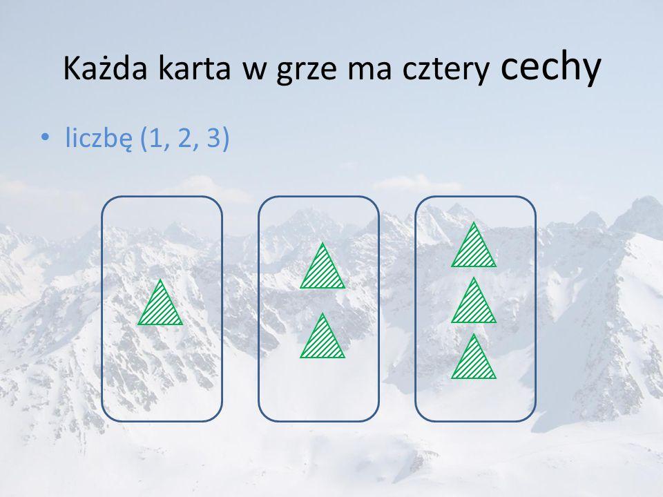 Każda karta w grze ma cztery cechy liczbę (1, 2, 3)