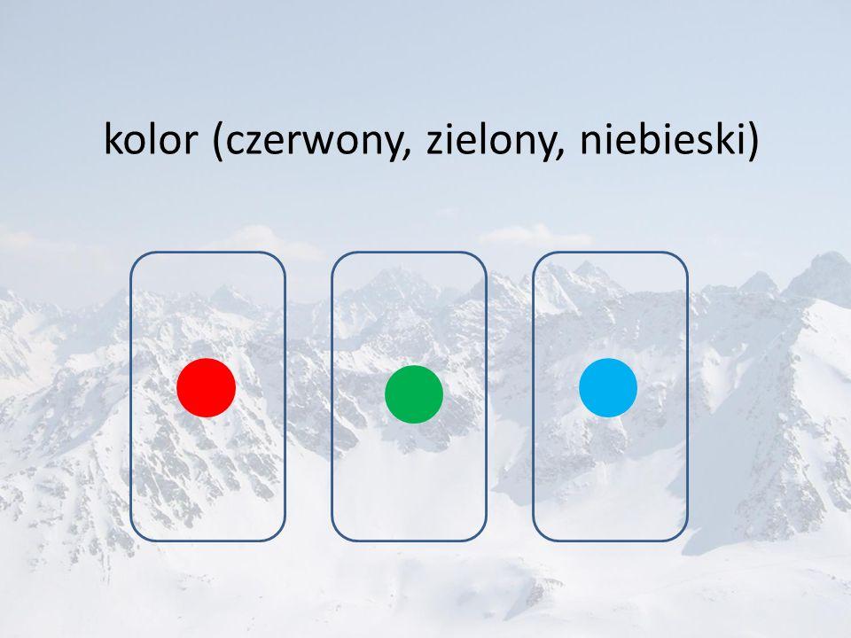 kolor (czerwony, zielony, niebieski)