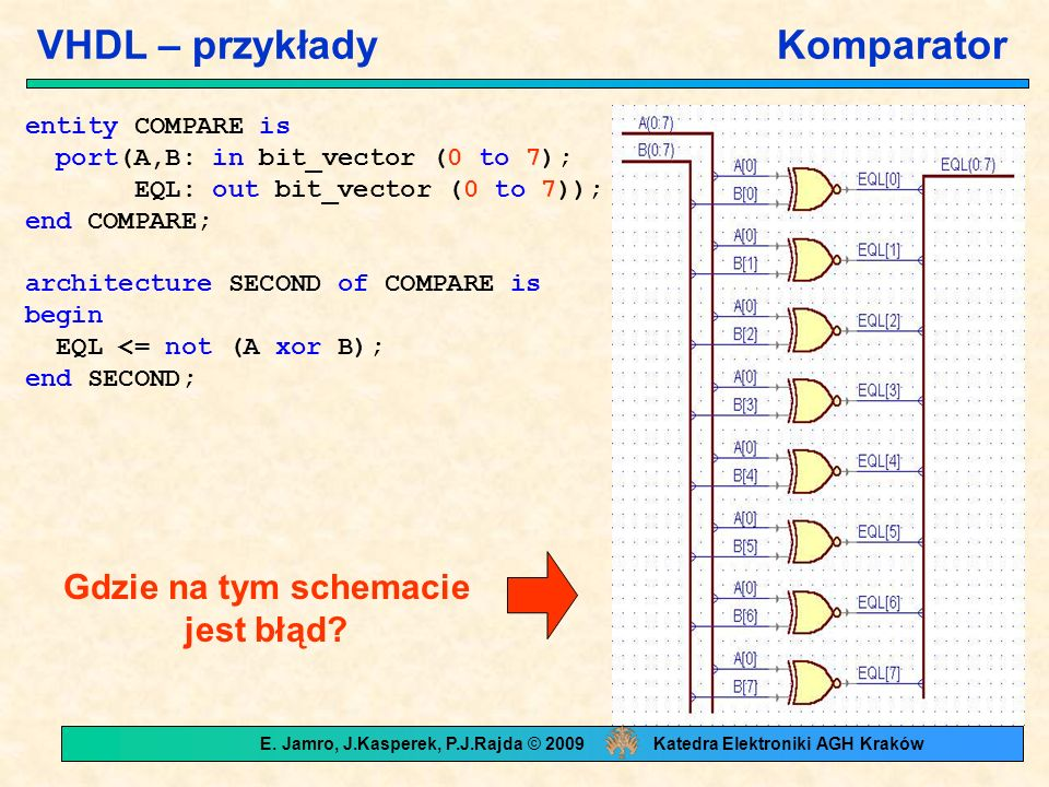 VHDL – przykłady Komparator entity COMPARE is port(A,B: in bit_vector (0 to 7); EQL: out bit_vector (0 to 7)); end COMPARE; architecture SECOND of COMPARE is begin EQL <= not (A xor B); end SECOND; Gdzie na tym schemacie jest błąd.