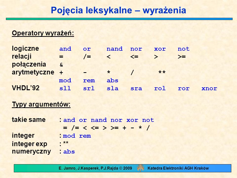 VHDL – przykłady Sumator library IEEE; use IEEE.STD_LOGIC_1164.all; use IEEE.STD_LOGIC_UNSIGNED.all; entity SUM is port(A,B: in std_logic_vector (0 to 2); Cin: in std_logic; S: out std_logic_vector (0 to 2); Cout: out std_logic); end SUM; architecture FOURTH of SUM is signal V: std_logic_vector (0 to 3); begin V <= A + B + Cin; S <= V(0 to 2); Cout <= V(3); end FOURTH; E.