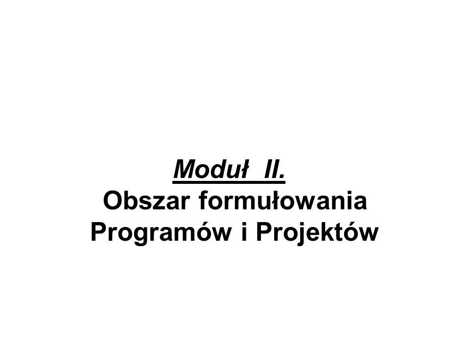 Moduł II. Obszar formułowania Programów i Projektów