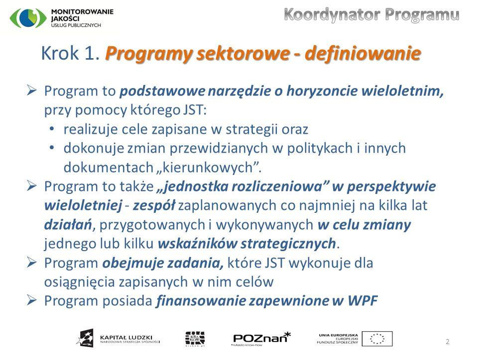 Programy sektorowe - definiowanie Krok 1.