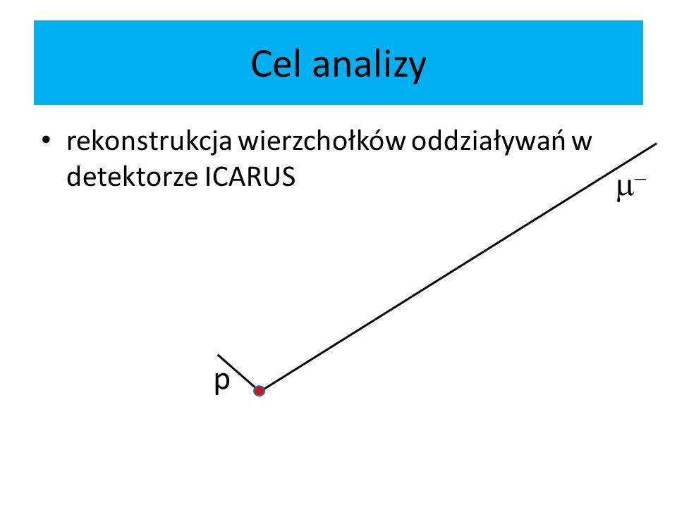 Cel analizy rekonstrukcja wierzchołków oddziaływań w detektorze ICARUS  p