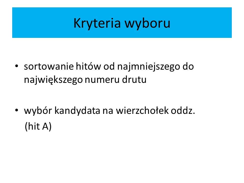 Kryteria wyboru A (s A,w A )