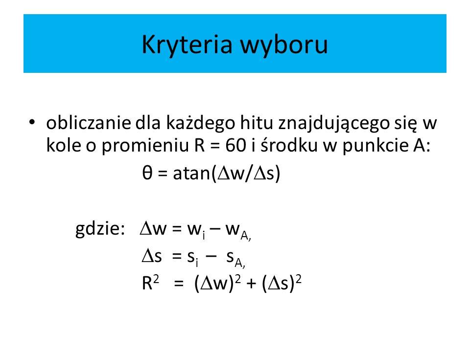 Kryteria wyboru obliczanie dla każdego hitu znajdującego się w kole o promieniu R = 60 i środku w punkcie A: θ = atan(  w/  s) gdzie:  w = w i – w A,  s = s i – s A, R 2 = (  w) 2 + (  s) 2