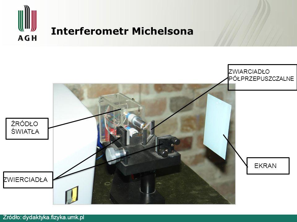 Interferometr Michelsona ŹRÓDŁO ŚWIATŁA ZWIERCIADŁA ZWIARCIADŁO PÓŁPRZEPUSZCZALNE EKRAN Źródło: dydaktyka.fizyka.umk.pl