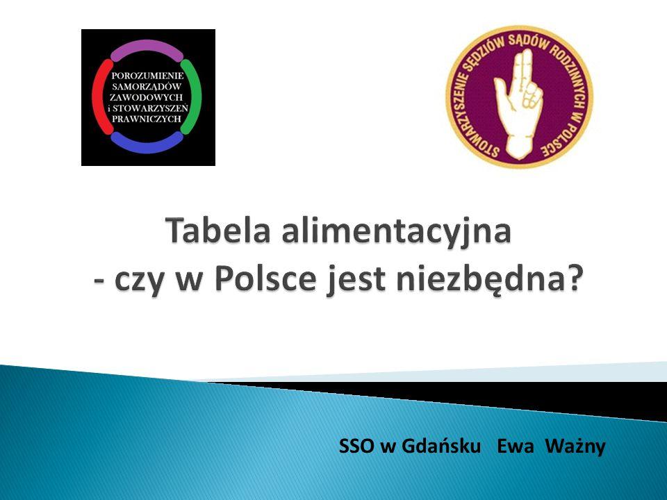 SSO w Gdańsku Ewa Ważny
