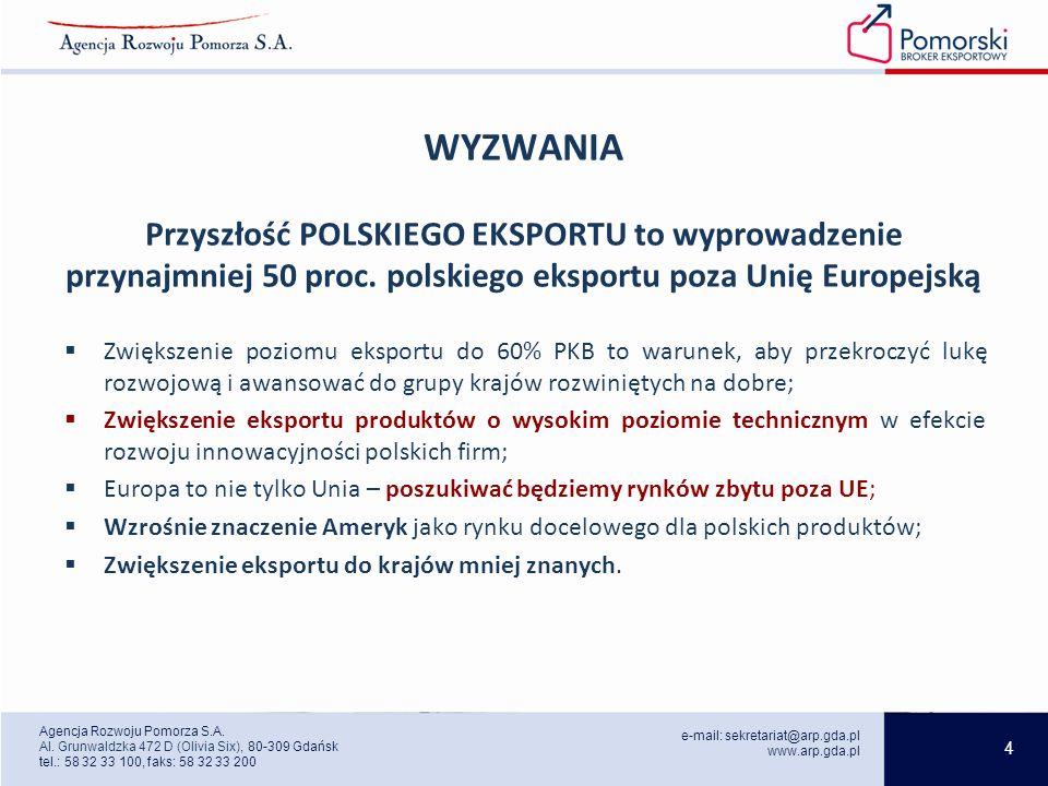 4 e-mail: sekretariat@arp.gda.pl www.arp.gda.pl Agencja Rozwoju Pomorza S.A.