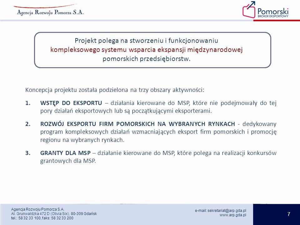 7 e-mail: sekretariat@arp.gda.pl www.arp.gda.pl Agencja Rozwoju Pomorza S.A.