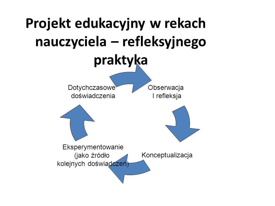 Obserwacja I refleksja Konceptualizacja Eksperymentowanie (jako źródło kolejnych doświadczeń) Dotychczasowe doświadczenia Projekt edukacyjny w rekach nauczyciela – refleksyjnego praktyka