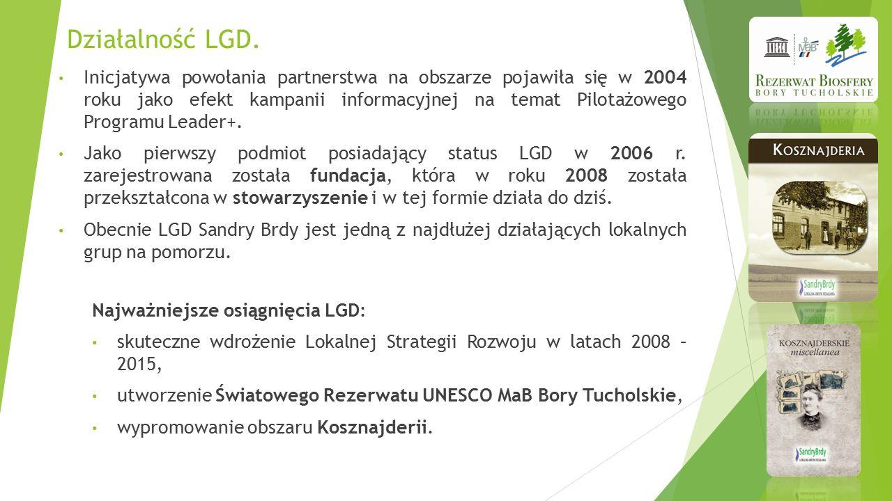 Działalność LGD. Inicjatywa powołania partnerstwa na obszarze pojawiła się w 2004 roku jako efekt kampanii informacyjnej na temat Pilotażowego Program