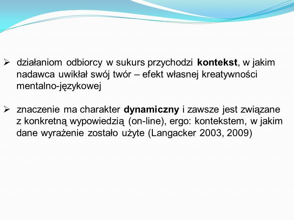  działaniom odbiorcy w sukurs przychodzi kontekst, w jakim nadawca uwikłał swój twór – efekt własnej kreatywności mentalno-językowej  znaczenie ma charakter dynamiczny i zawsze jest związane z konkretną wypowiedzią (on-line), ergo: kontekstem, w jakim dane wyrażenie zostało użyte (Langacker 2003, 2009)