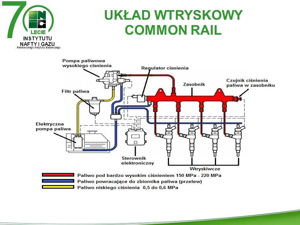 7 INSTYTUTU NAFTY I GAZU Państwowego Instytutu Badawczego Właściwości użytkowe paliwa Premium Diesel