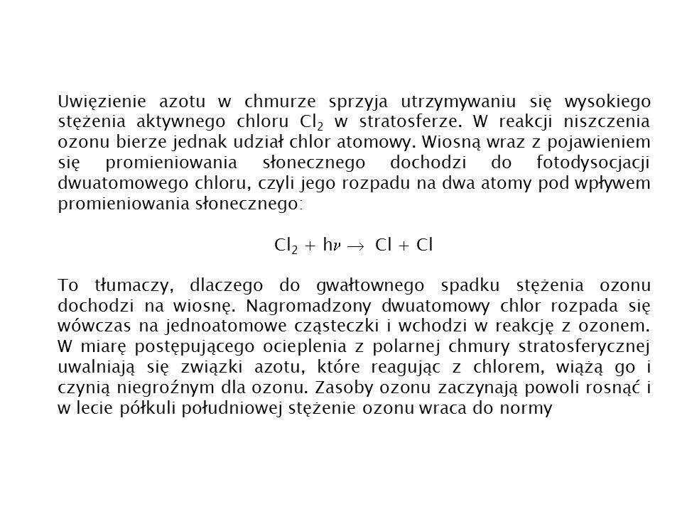 Uwięzienie azotu w chmurze sprzyja utrzymywaniu się wysokiego stężenia aktywnego chloru Cl 2 w stratosferze.