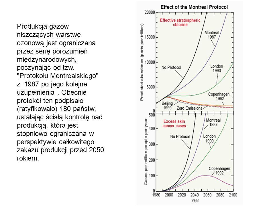 Produkcja gazów niszczących warstwę ozonową jest ograniczana przez serię porozumień międzynarodowych, poczynając od tzw.