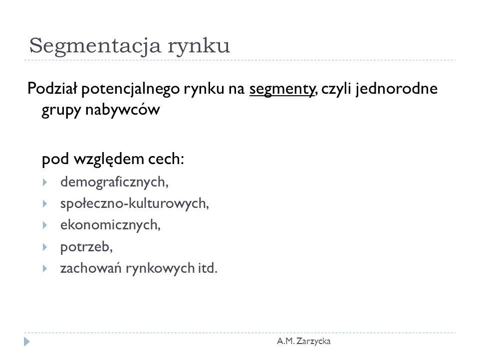 Elementy charakterystyki segmentu docelowego A.M.