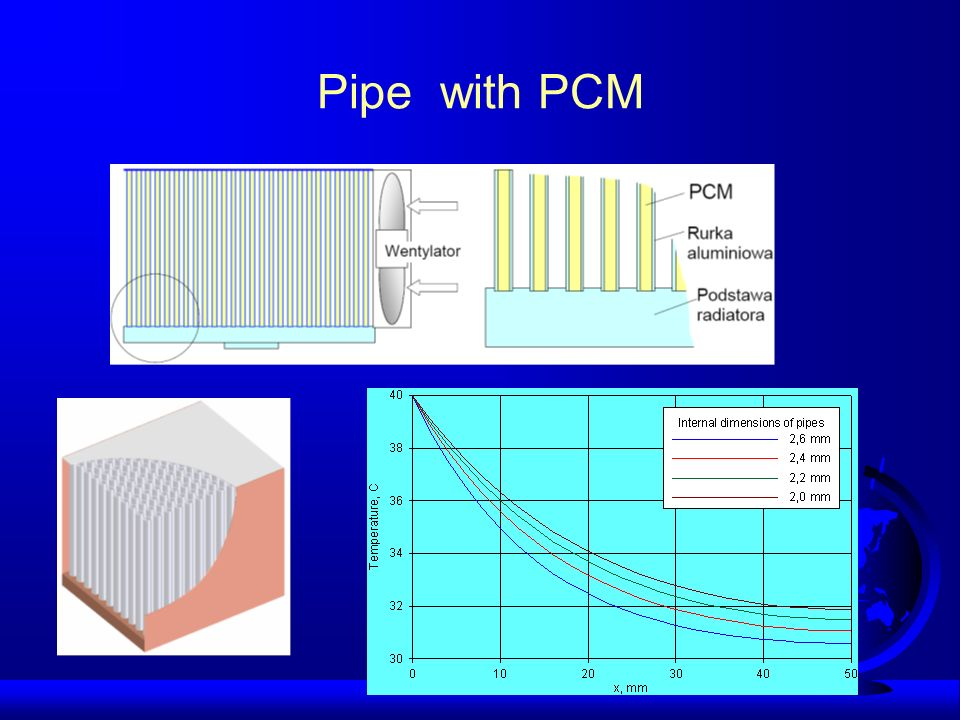 Simple PCM unit PCM Heat flux