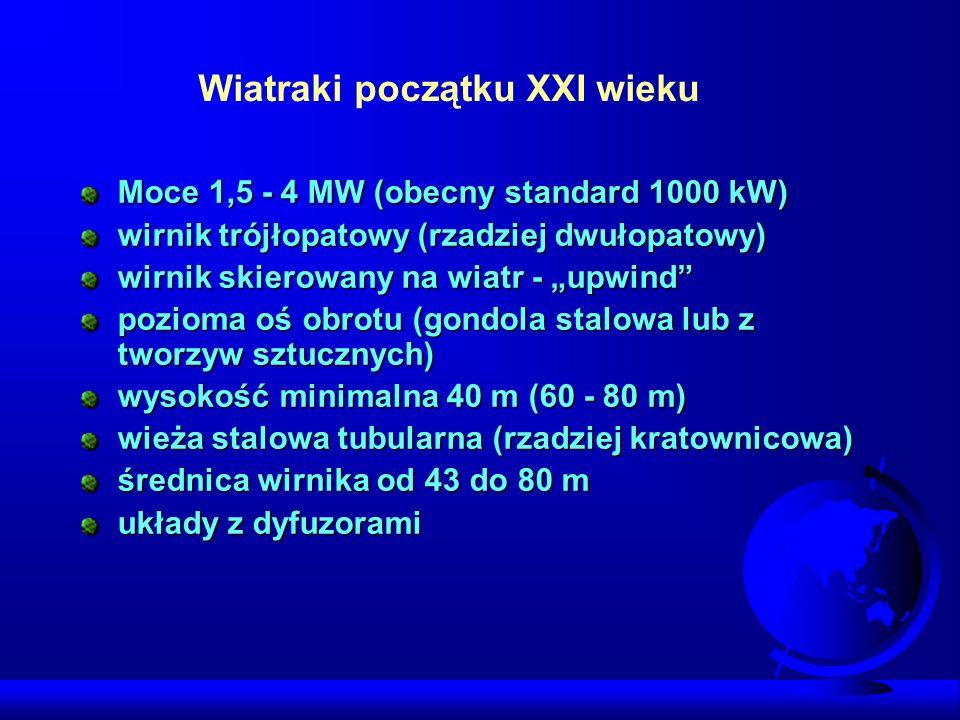 Moc falowania na świecie w kW/m długości grzbietu fali Fale o długim okresie (~7-10 s) i dużej amplitudzie (~2 m) mają strumień mocy często przekraczający 40-50 kW na metr długości fali.