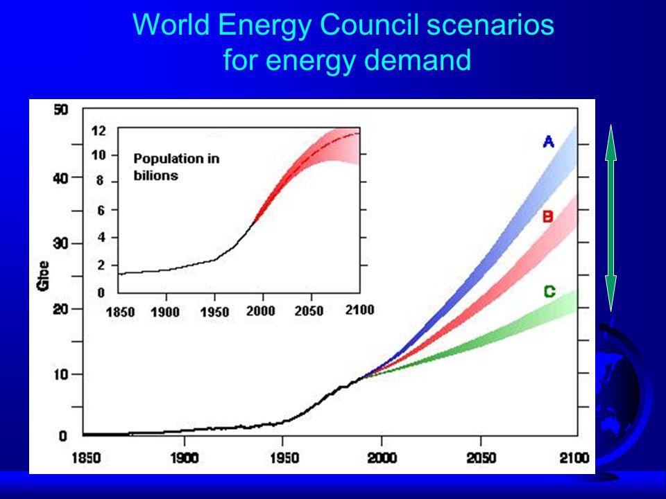 World Energy Council scenarios for energy demand