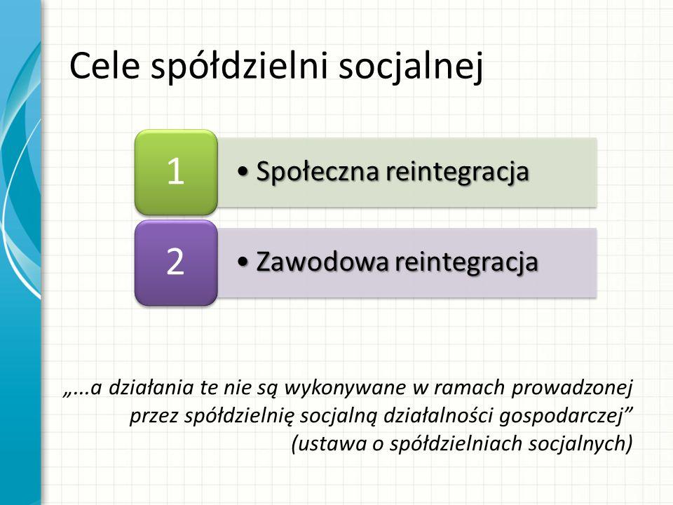 """Społeczna reintegracjaSpołeczna reintegracja 1 Zawodowa reintegracjaZawodowa reintegracja 2 Cele spółdzielni socjalnej """"...a działania te nie są wykonywane w ramach prowadzonej przez spółdzielnię socjalną działalności gospodarczej (ustawa o spółdzielniach socjalnych)"""