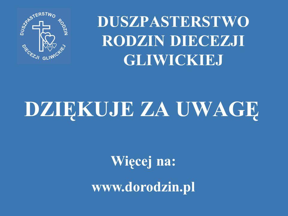 DUSZPASTERSTWO RODZIN DIECEZJI GLIWICKIEJ DZIĘKUJE ZA UWAGĘ Więcej na: www.dorodzin.pl