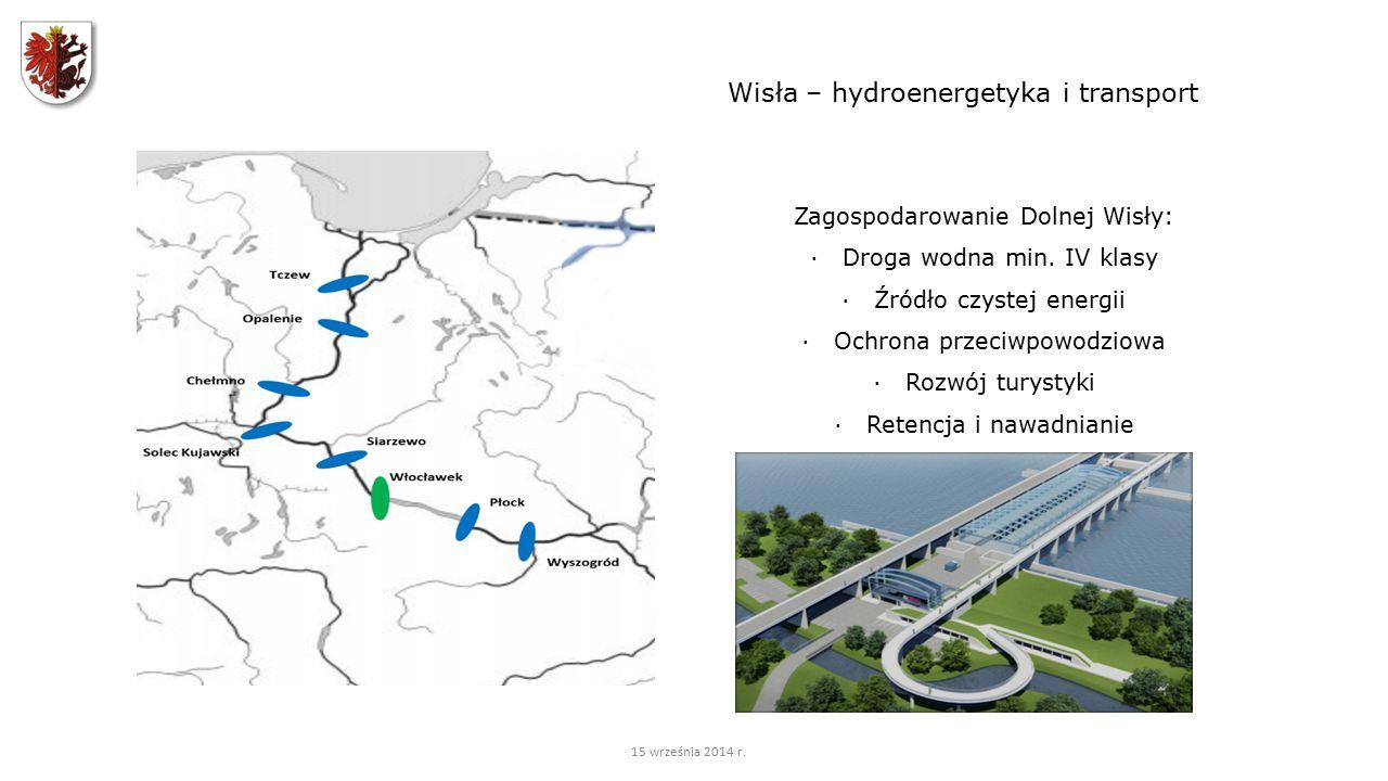 Wisła – hydroenergetyka i transport Zagospodarowanie Dolnej Wisły: ∙Droga wodna min.