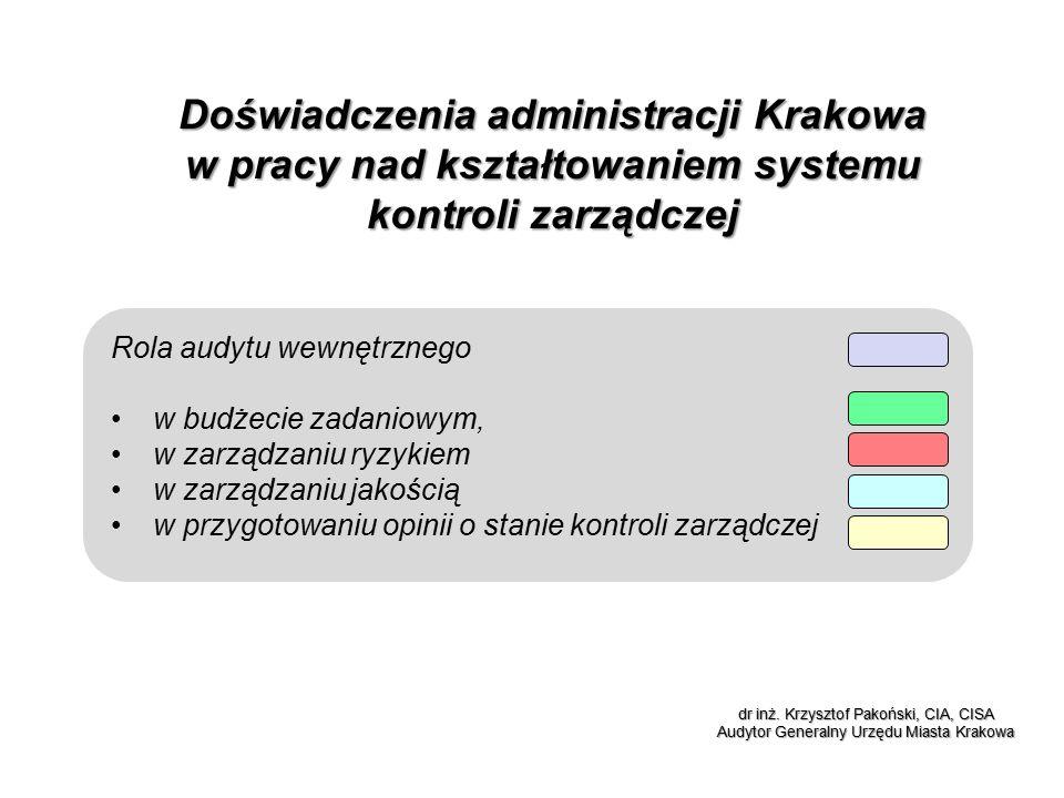 dr inż. Krzysztof Pakoński, CIA, CISA Audytor Generalny Urzędu Miasta Krakowa Doświadczenia administracji Krakowa w pracy nad kształtowaniem systemu k