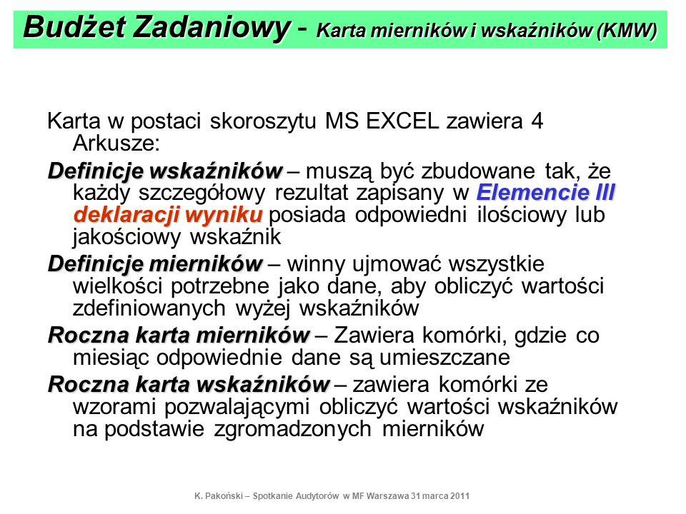Karta w postaci skoroszytu MS EXCEL zawiera 4 Arkusze: Definicje wskaźników Elemencie III deklaracji wyniku Definicje wskaźników – muszą być zbudowane