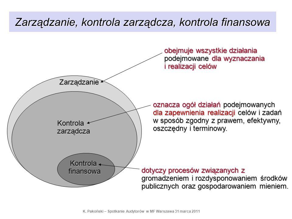 Zarządzanie, kontrola zarządcza, kontrola finansowa Kontrolafinansowa dotyczy procesów związanych z gromadzeniem i rozdysponowaniem środków publicznyc