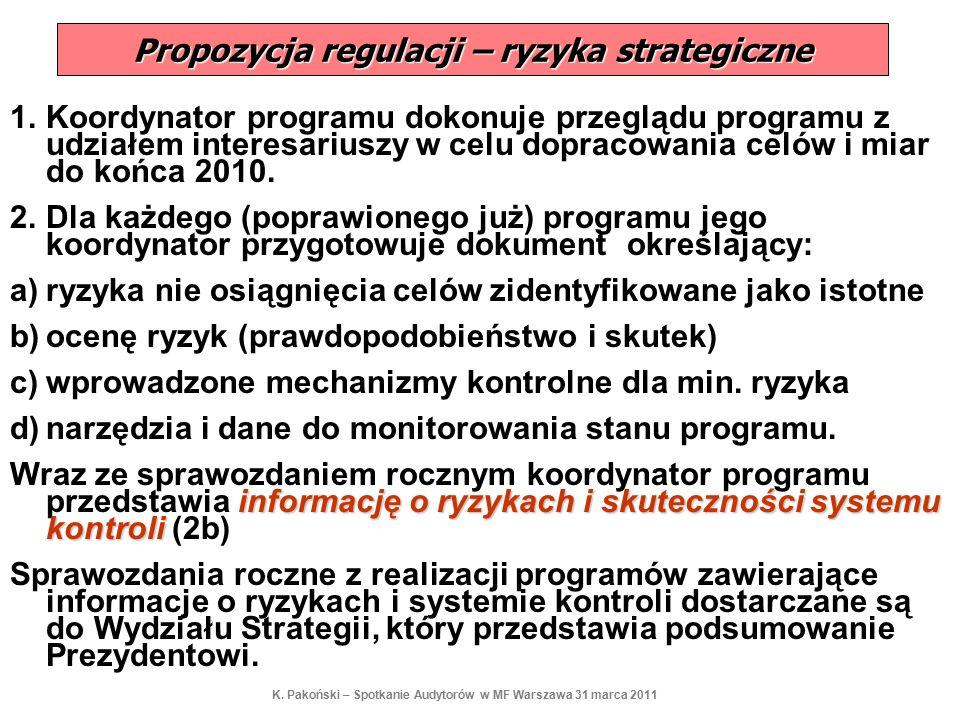 Propozycja regulacji – ryzyka strategiczne 1.Koordynator programu dokonuje przeglądu programu z udziałem interesariuszy w celu dopracowania celów i miar do końca 2010.