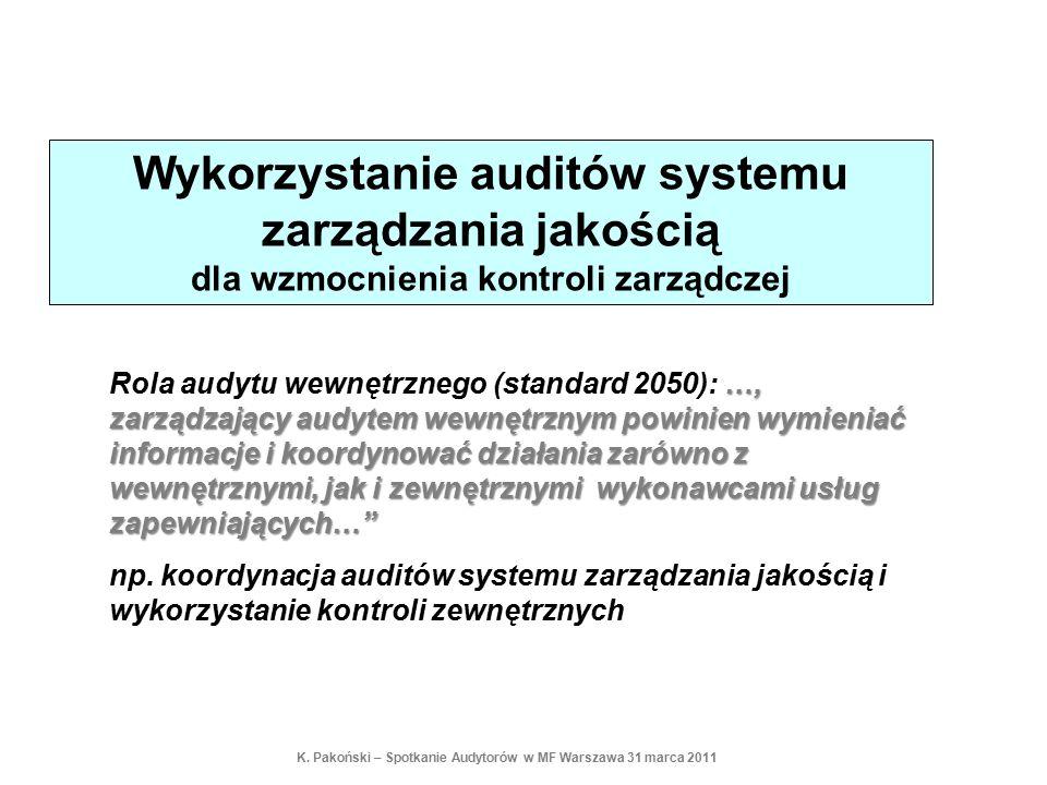 Rola audytu wewnętrznego (standard 2050): …, zarządzający audytem wewnętrznym powinien wymieniać informacje i koordynować działania zarówno z wewnętrznymi, jak i zewnętrznymi wykonawcami usług zapewniających… np.