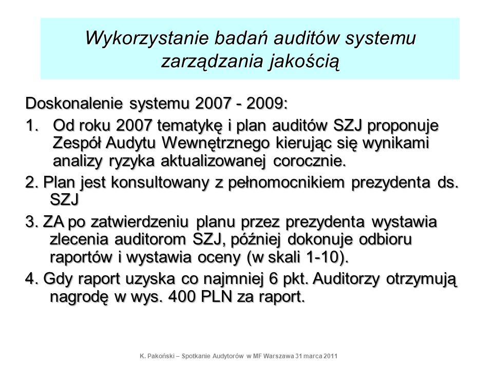 Doskonalenie systemu 2007 - 2009: 1.Od roku 2007 tematykę i plan auditów SZJ proponuje Zespół Audytu Wewnętrznego kierując się wynikami analizy ryzyka aktualizowanej corocznie.