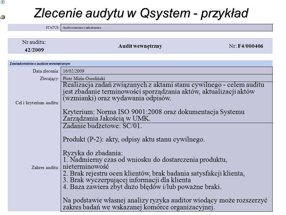STATUS:Audit oceniono i zakończono Nr auditu: 42/2009 Audit wewnętrznyNr: F4/000406 Zawiadomienie o audicie wewnętrznym Data zlecenia:16/02/2009 Zlecający:Piotr Mizia-Ossoliński Cel i kryterium auditu: Realizacja zadań związanych z aktami stanu cywilnego - celem auditu jest zbadanie terminowości sporządzania aktów, aktualizacji aktów (wzmianki) oraz wydawania odpisów.