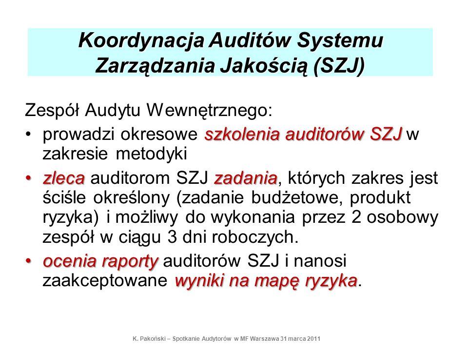 Zespół Audytu Wewnętrznego: szkolenia auditorów SZJprowadzi okresowe szkolenia auditorów SZJ w zakresie metodyki zlecazadaniazleca auditorom SZJ zadania, których zakres jest ściśle określony (zadanie budżetowe, produkt ryzyka) i możliwy do wykonania przez 2 osobowy zespół w ciągu 3 dni roboczych.