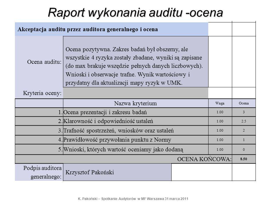 Akceptacja auditu przez auditora generalnego i ocena Ocena auditu: Ocena pozytywna. Zakres badań był obszerny, ale wszystkie 4 ryzyka zostały zbadane,