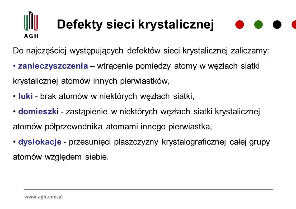 Defekty sieci krystalicznej Do najczęściej występujących defektów sieci krystalicznej zaliczamy: zanieczyszczenia – wtrącenie pomiędzy atomy w węzłach
