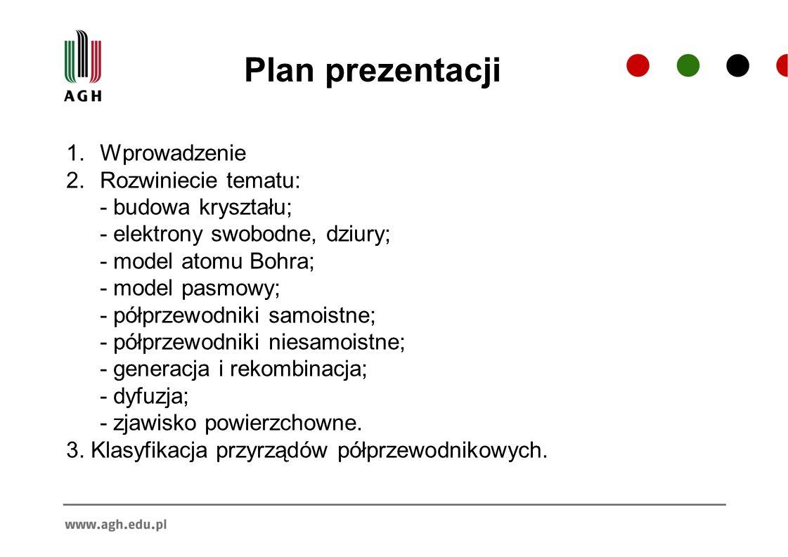 Plan prezentacji 1.Wprowadzenie 2.Rozwiniecie tematu: - budowa kryształu; - elektrony swobodne, dziury; - model atomu Bohra; - model pasmowy; - półprz