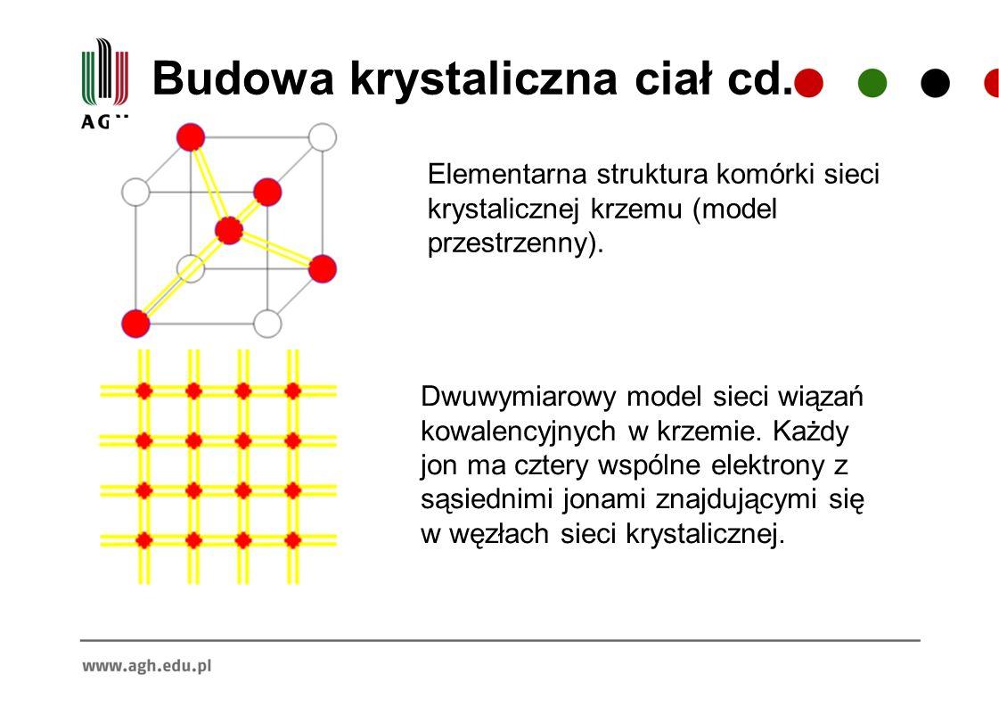 Elementarna struktura komórki sieci krystalicznej krzemu (model przestrzenny). Budowa krystaliczna ciał cd. Dwuwymiarowy model sieci wiązań kowalencyj