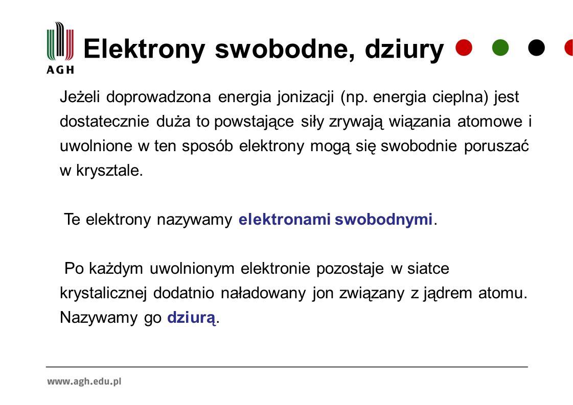 Jeżeli doprowadzona energia jonizacji (np.