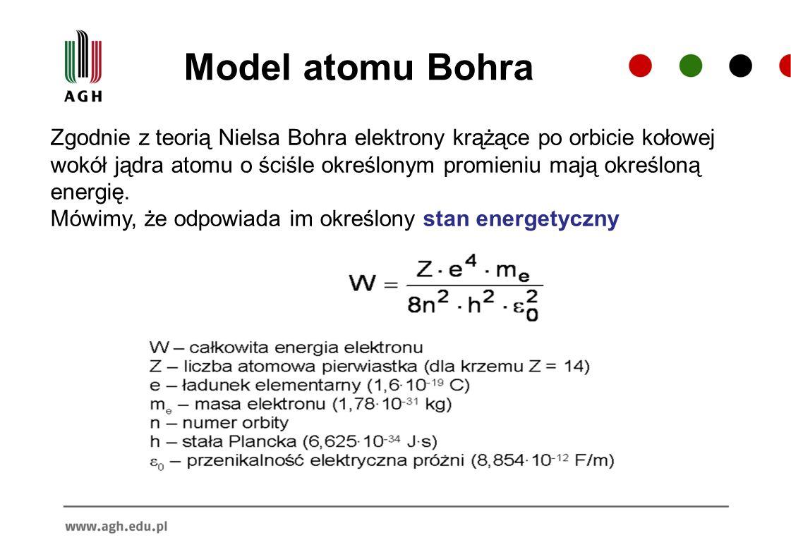 Model atomu Bohra Zgodnie z teorią Nielsa Bohra elektrony krążące po orbicie kołowej wokół jądra atomu o ściśle określonym promieniu mają określoną en