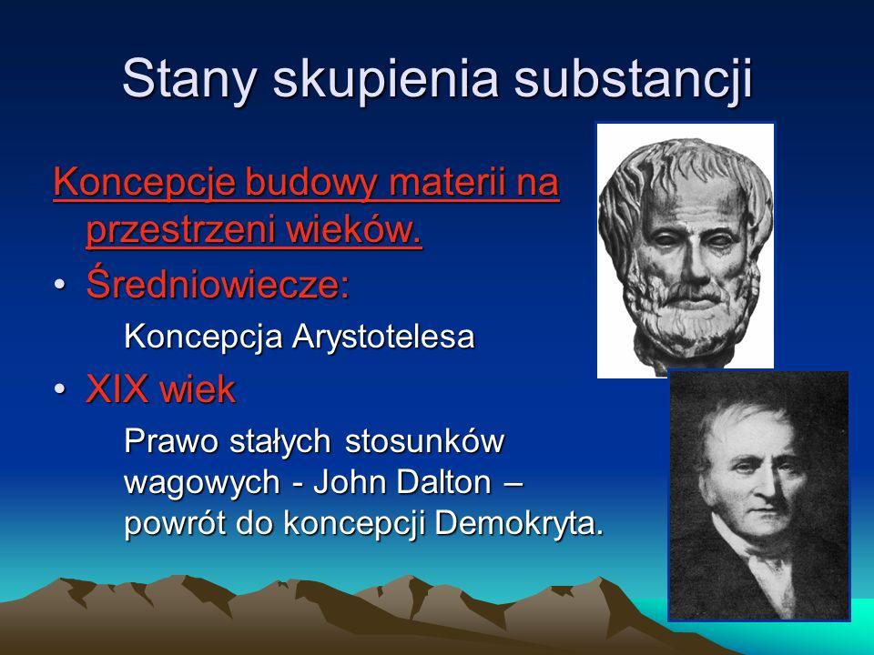 Stany skupienia substancji Koncepcje budowy materii na przestrzeni wieków.