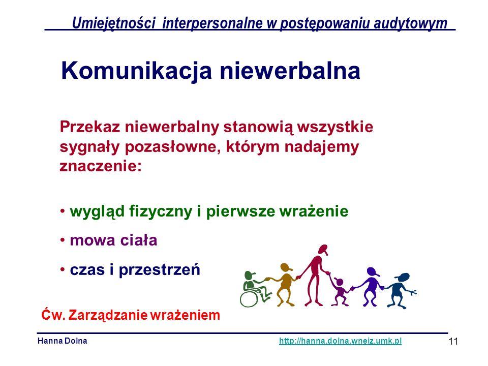 Hanna Dolnahttp://hanna.dolna.wneiz.umk.pl Przekaz niewerbalny stanowią wszystkie sygnały pozasłowne, którym nadajemy znaczenie: wygląd fizyczny i pierwsze wrażenie mowa ciała czas i przestrzeń Umiejętności interpersonalne w postępowaniu audytowym Komunikacja niewerbalna Ćw.