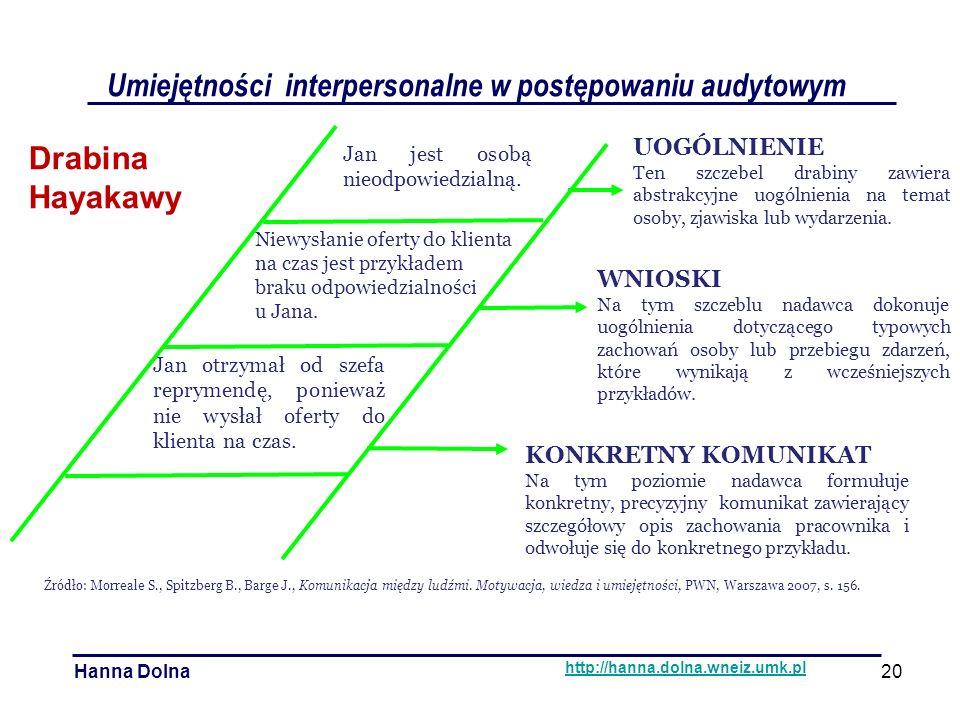 Umiejętności interpersonalne w postępowaniu audytowym Hanna Dolna http://hanna.dolna.wneiz.umk.pl Drabina Hayakawy Jan otrzymał od szefa reprymendę, ponieważ nie wysłał oferty do klienta na czas.