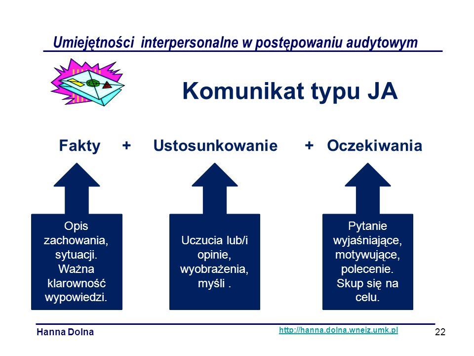 Umiejętności interpersonalne w postępowaniu audytowym Hanna Dolna http://hanna.dolna.wneiz.umk.pl Komunikat typu JA Fakty + Ustosunkowanie + Oczekiwania Opis zachowania, sytuacji.