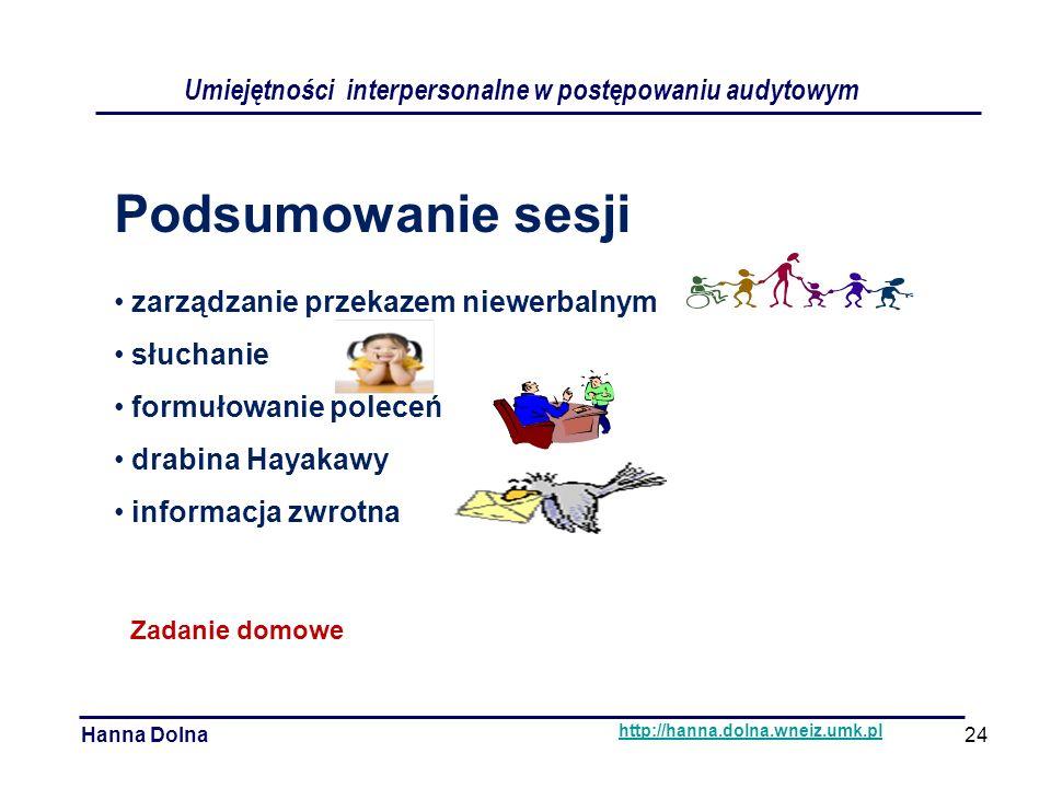 Umiejętności interpersonalne w postępowaniu audytowym Hanna Dolna http://hanna.dolna.wneiz.umk.pl Podsumowanie sesji zarządzanie przekazem niewerbalnym słuchanie formułowanie poleceń drabina Hayakawy informacja zwrotna 24 Zadanie domowe