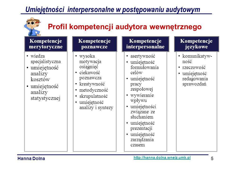 Umiejętności interpersonalne w postępowaniu audytowym Hanna Dolna http://hanna.dolna.wneiz.umk.pl Profil kompetencji audytora wewnętrznego Kompetencje merytoryczne wiedza specjalistyczna umiejętność analizy kosztów umiejętność analizy statystycznej Kompetencje poznawcze wysoka motywacja osiągnięć ciekawość poznawcza kreatywność metodyczność skrupulatność umiejętność analizy i syntezy Kompetencje interpersonalne asertywność umiejętność formułowania celów umiejętność pracy zespołowej wywieranie wpływu umiejętności związane ze słuchaniem umiejętność prezentacji umiejętność zarządzania czasem Kompetencje językowe komunikatyw- ność rzeczowość umiejętność redagowania sprawozdań 5