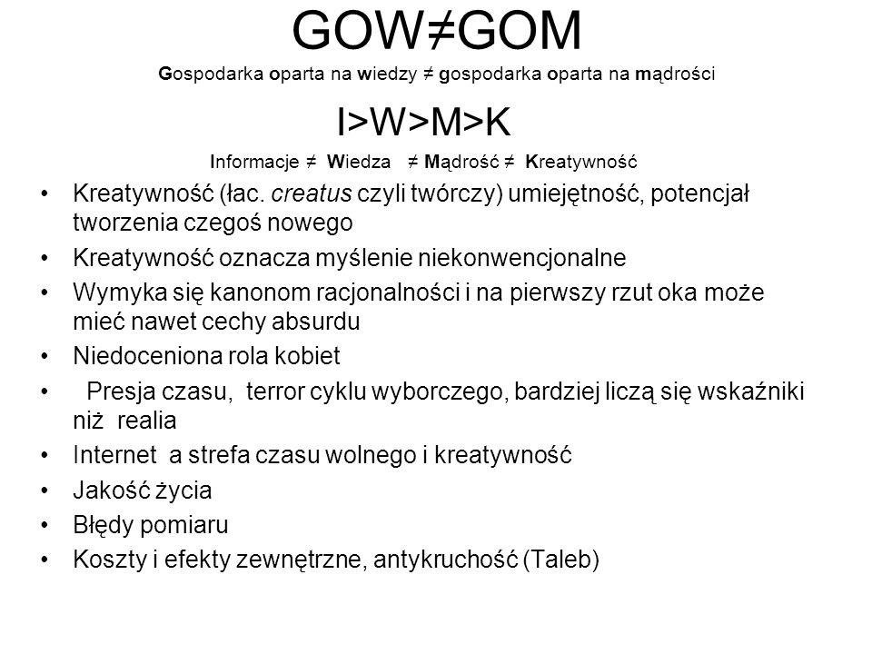 GOW≠GOM Gospodarka oparta na wiedzy ≠ gospodarka oparta na mądrości I>W>M>K Informacje ≠ Wiedza ≠ Mądrość ≠ Kreatywność Kreatywność (łac.