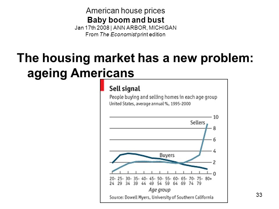 33 American house prices Baby boom and bust Jan 17th 2008 | ANN ARBOR, MICHIGAN From The Economist print edition The housing market has a new problem: