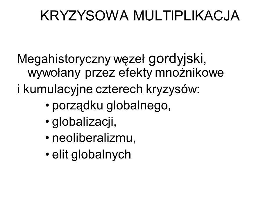KRYZYSOWA MULTIPLIKACJA Megahistoryczny węzeł gordyjski, wywołany przez efekty mnożnikowe i kumulacyjne czterech kryzysów: porządku globalnego, globalizacji, neoliberalizmu, elit globalnych